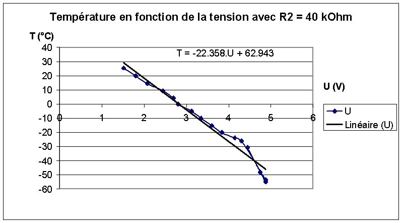 temperaturetension2jpg